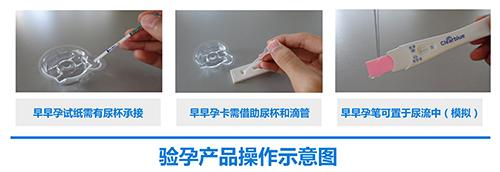 验孕棒在使用过程中需要接触到尿液
